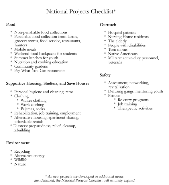 National Projects Checklist