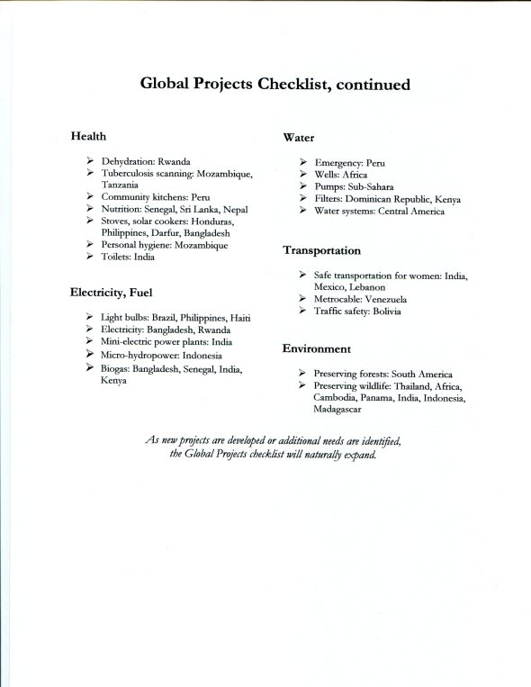 Graphic 5A_Revised Global Projects Checklist-Right