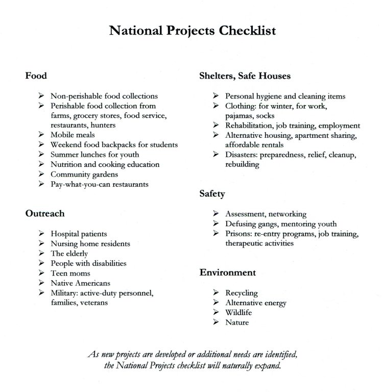 Media File of  Revised National Projects Checklist
