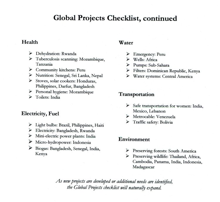 Copy_Revised Global Projects Checklist-Right